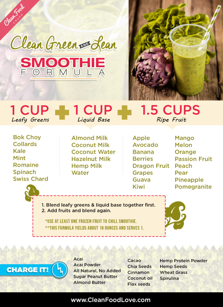 Pin and Save the CFC Clean, Green & Lean Smoothie Formula