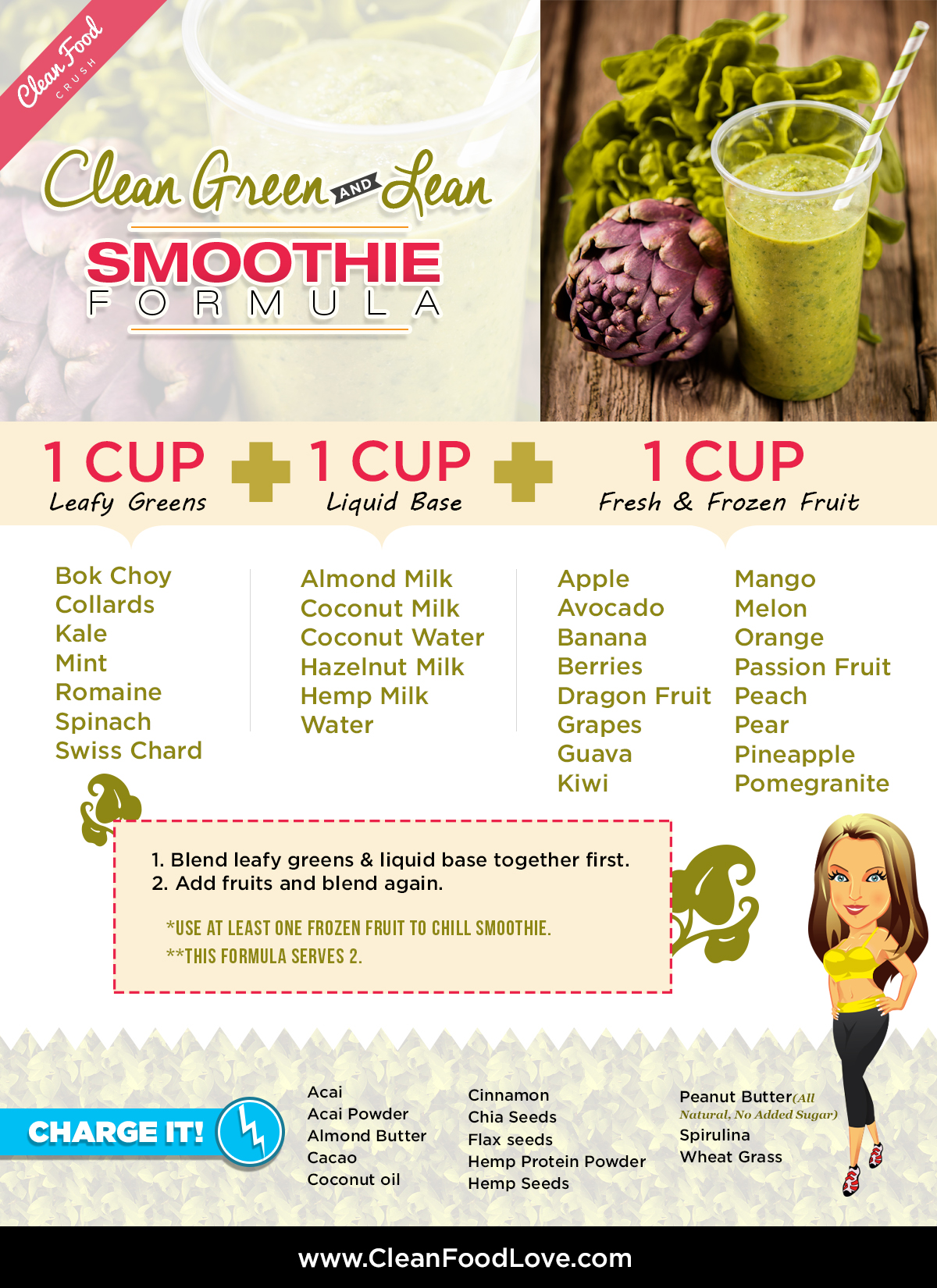 Clean Green and Lean Smoothie Formula https://cleanfoodcrush.com/smoothie-formula/