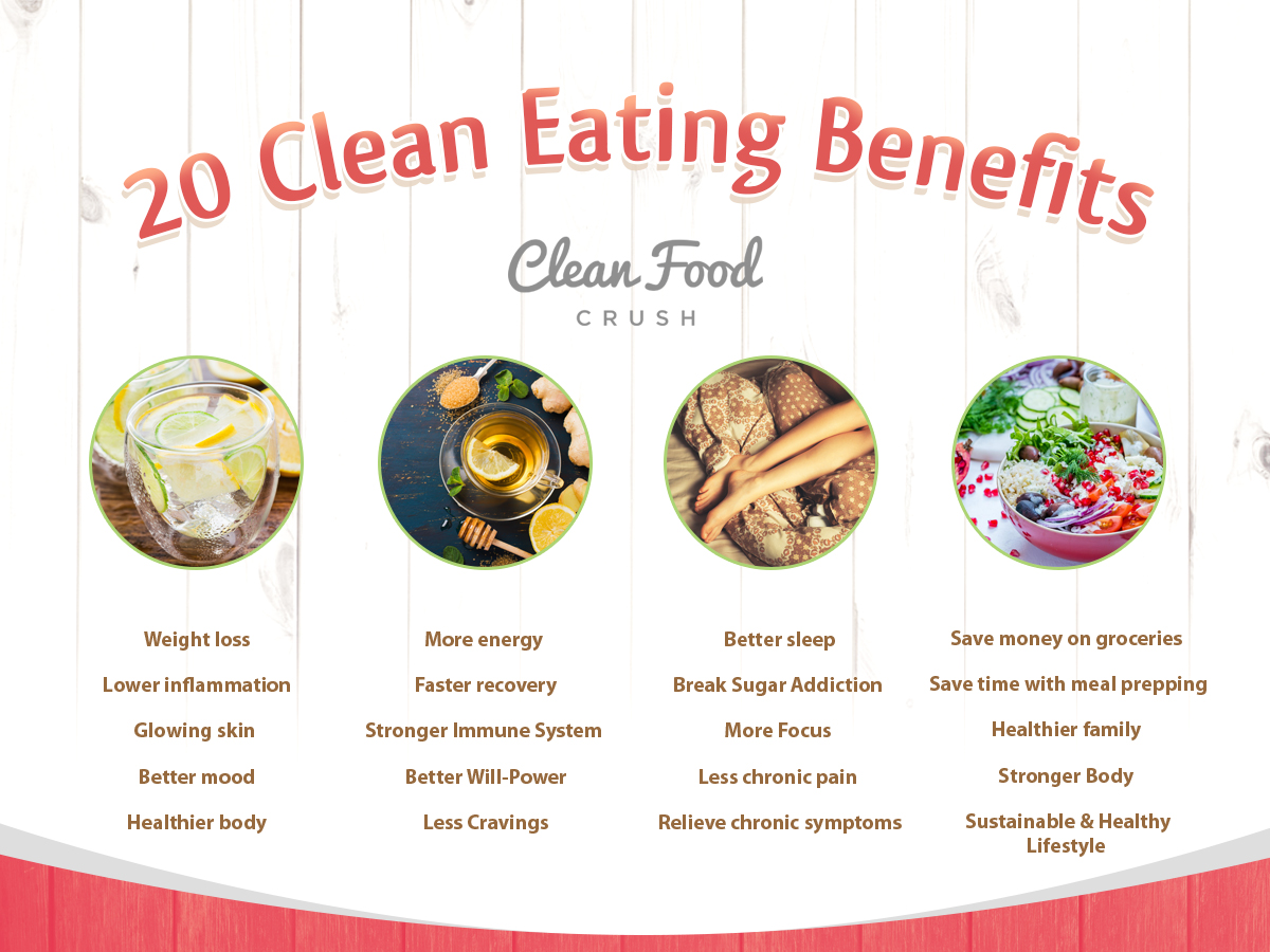 20 Clean Eating Benefits