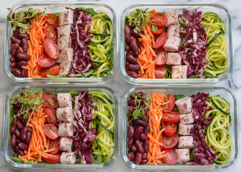 Turkey Roll-up Boxes Clean Eating Meals