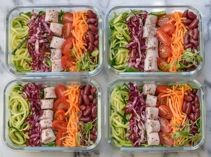 Turkey Roll-up Boxes Healthy Meal Plans
