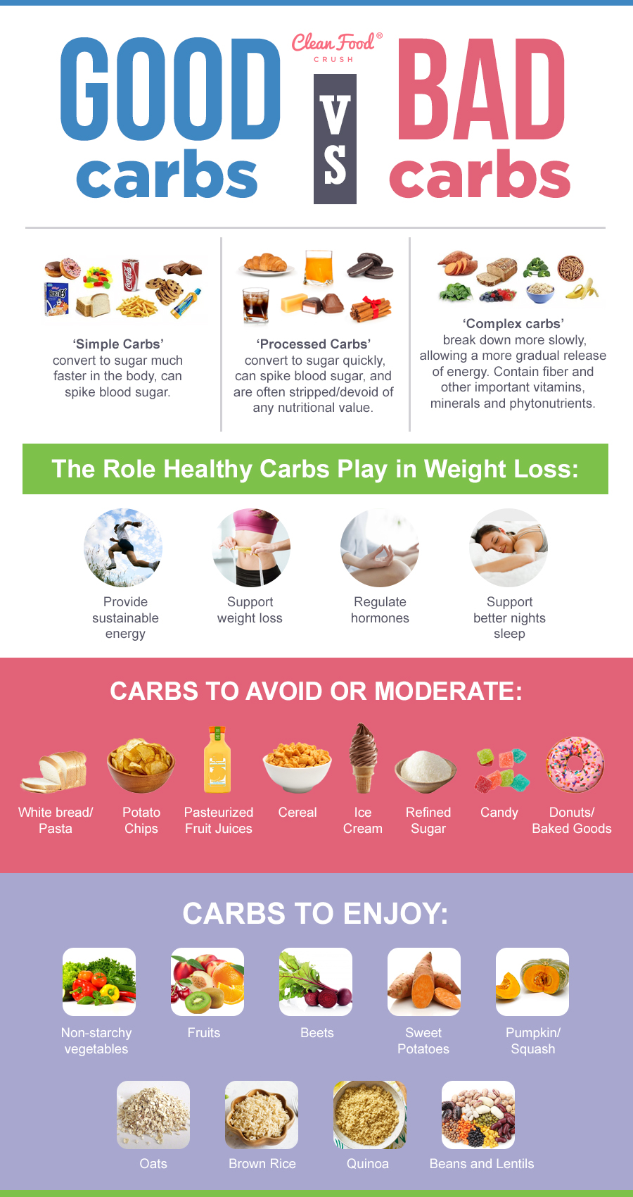 Good Vs Bad Carbs 10 Sources Of Healthy Carbs That